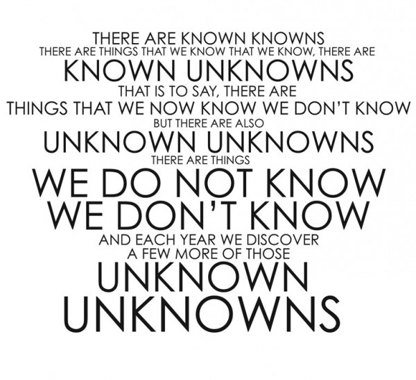 UnknownUnknowns