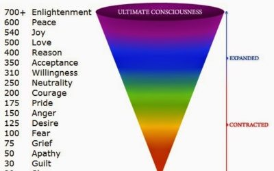 We Are Always Manifesting: How to Consciously Create Our Heart's Desires by Sheryl Sitts